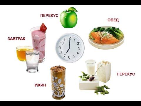 Ученые: Правильный график питания способен посодействовать впохудении