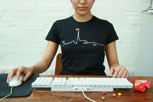 Первая вмире «умная» футболка анонсирована вглобальной сети
