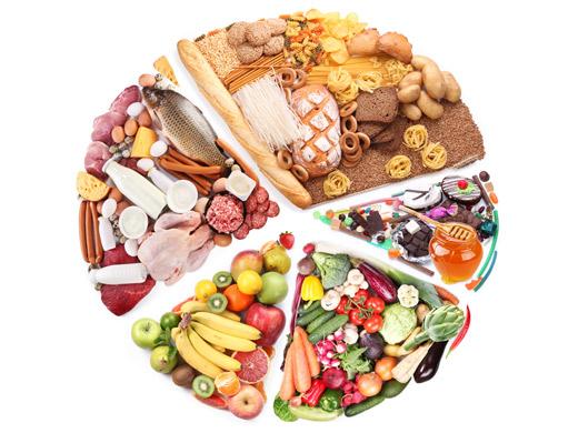 Отменного питания несуществует— Ученые