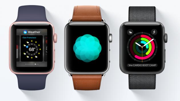 Apple возвратила лидерство нарынке носимых устройств